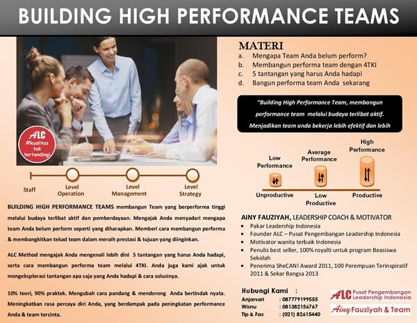 building-high-performance-teams-training-leadership-publik-pelatihan-karyawan-workshop-sdm-hrd.